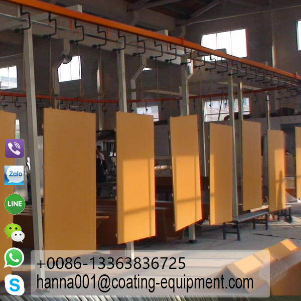 hanna coating equipment