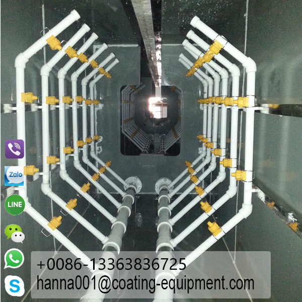 Spray Coating Equipment--Pre-treatment system.png