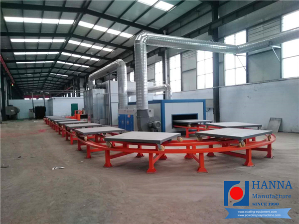 Tunnel Type Curing Oven