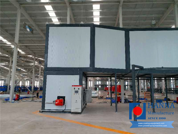 Bridge Type Curing Oven