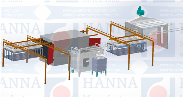 Manual Conveyor System
