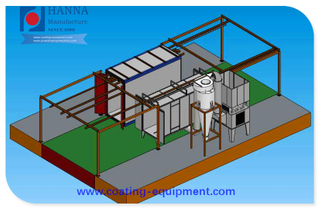 Semi Automatic Powder Coating Line